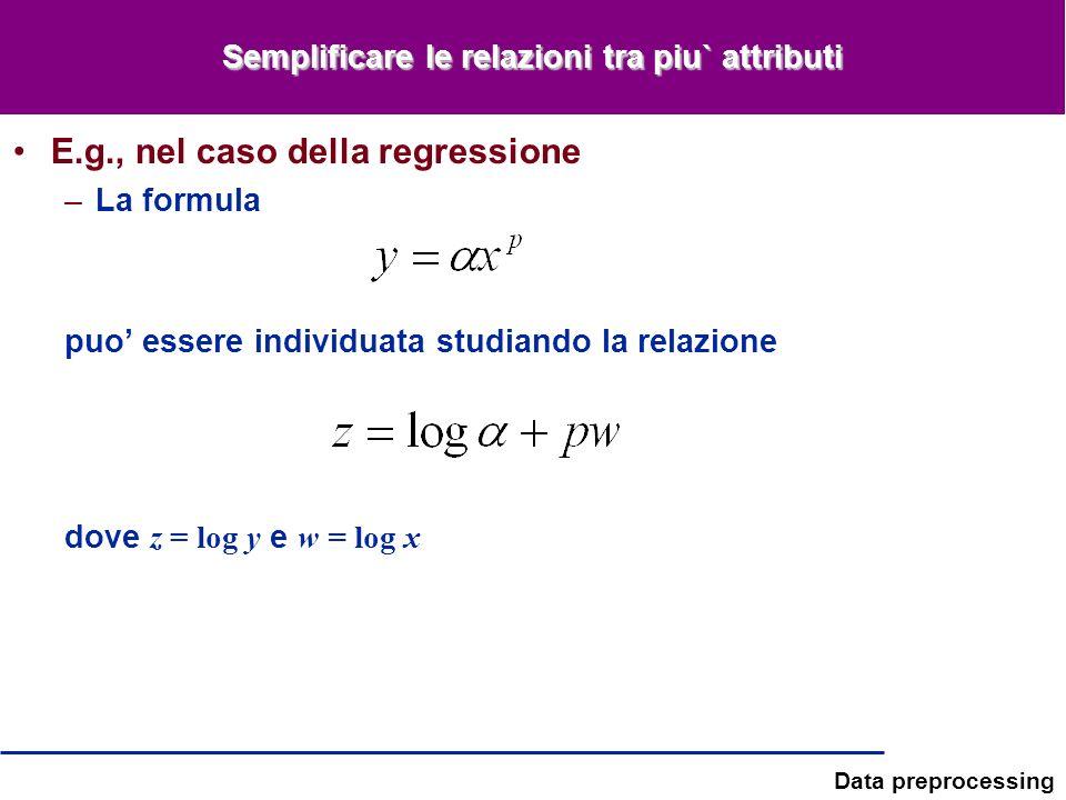 Data preprocessing Semplificare le relazioni tra piu` attributi E.g., nel caso della regressione –La formula puo essere individuata studiando la relaz