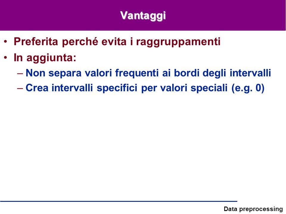Data preprocessing Vantaggi Preferita perché evita i raggruppamenti In aggiunta: –Non separa valori frequenti ai bordi degli intervalli –Crea interval