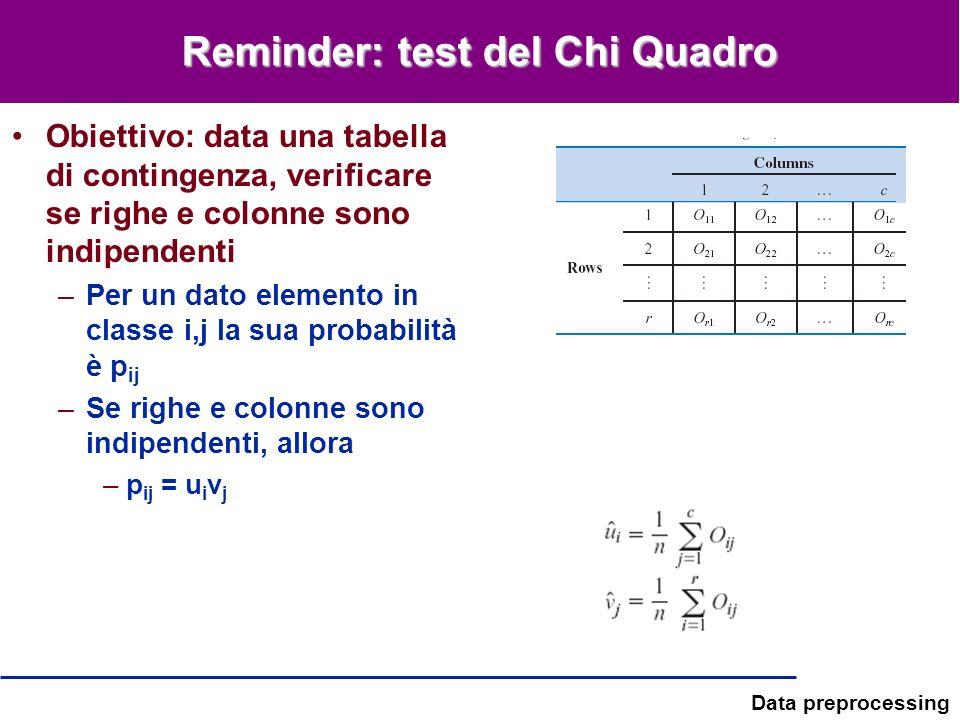 Data preprocessing Reminder: test del Chi Quadro Obiettivo: data una tabella di contingenza, verificare se righe e colonne sono indipendenti –Per un d