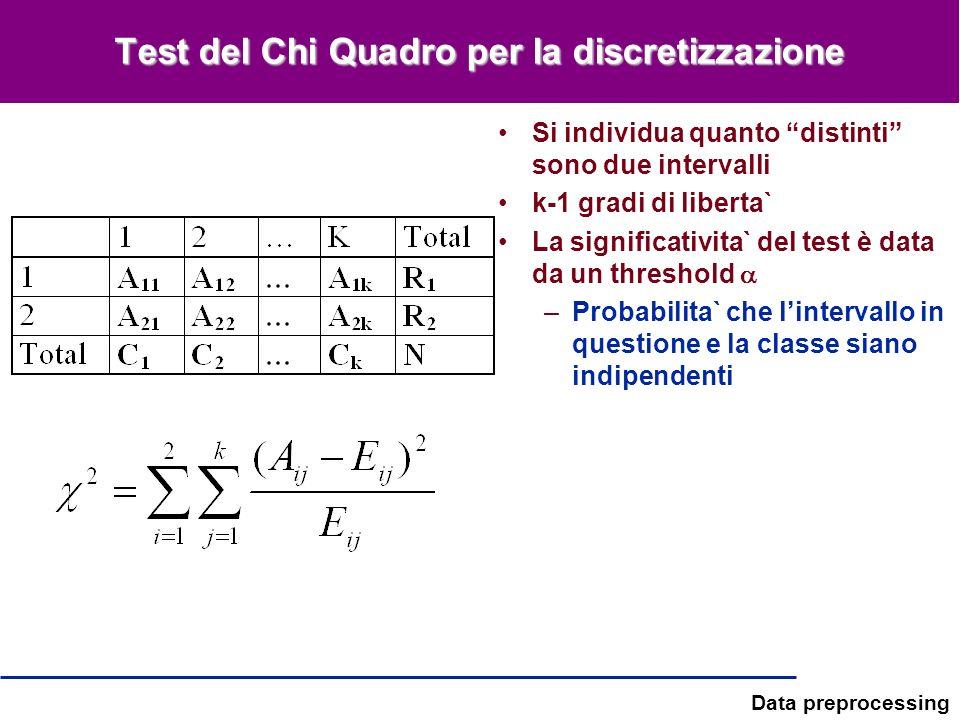 Data preprocessing Test del Chi Quadro per la discretizzazione Si individua quanto distinti sono due intervalli k-1 gradi di liberta` La significativi