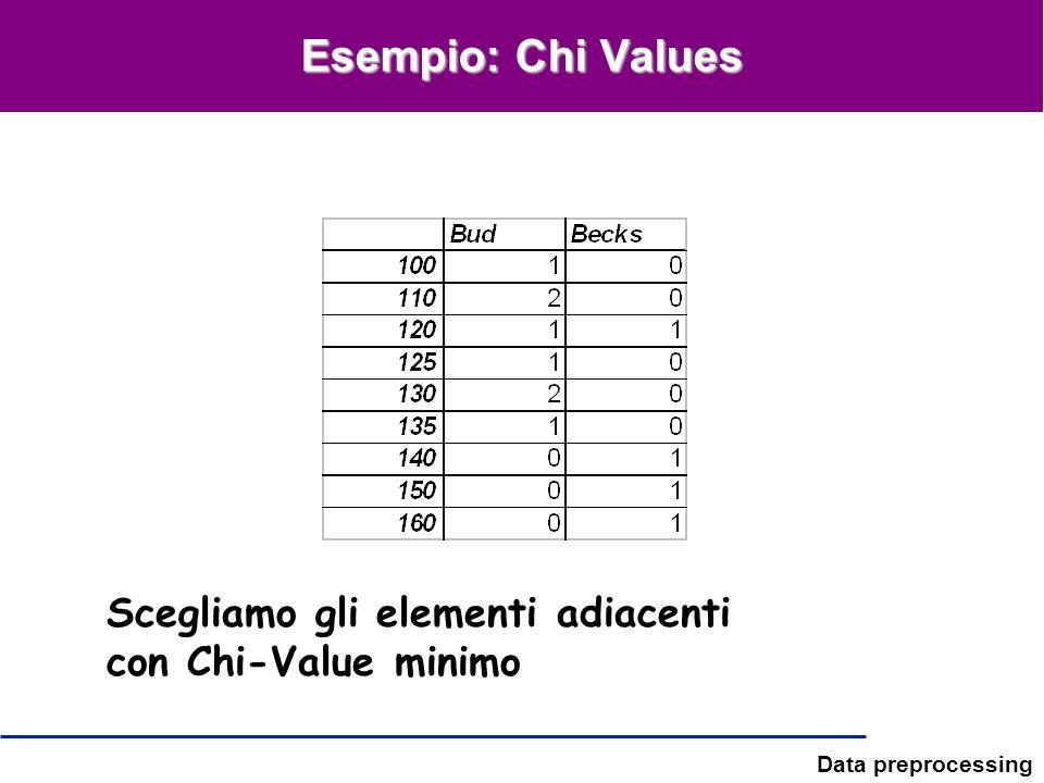 Data preprocessing Esempio: Chi Values Scegliamo gli elementi adiacenti con Chi-Value minimo