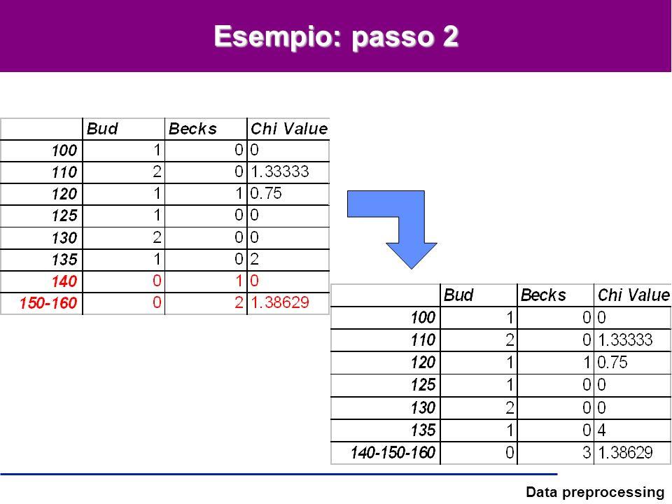 Data preprocessing Esempio: passo 2