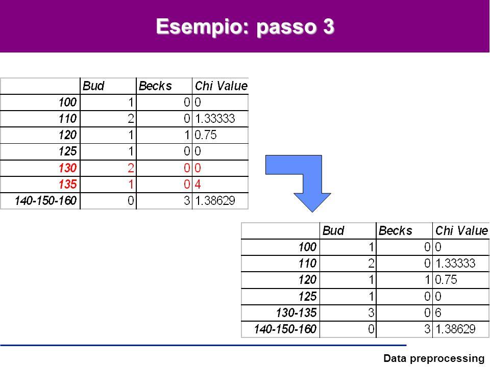 Data preprocessing Esempio: passo 3