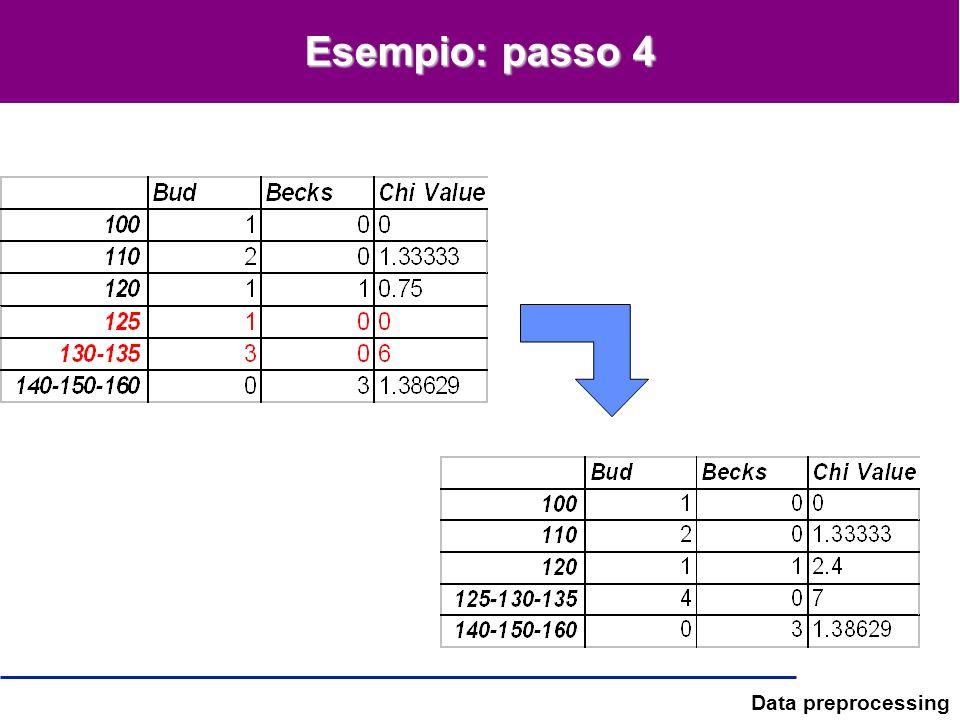 Data preprocessing Esempio: passo 4
