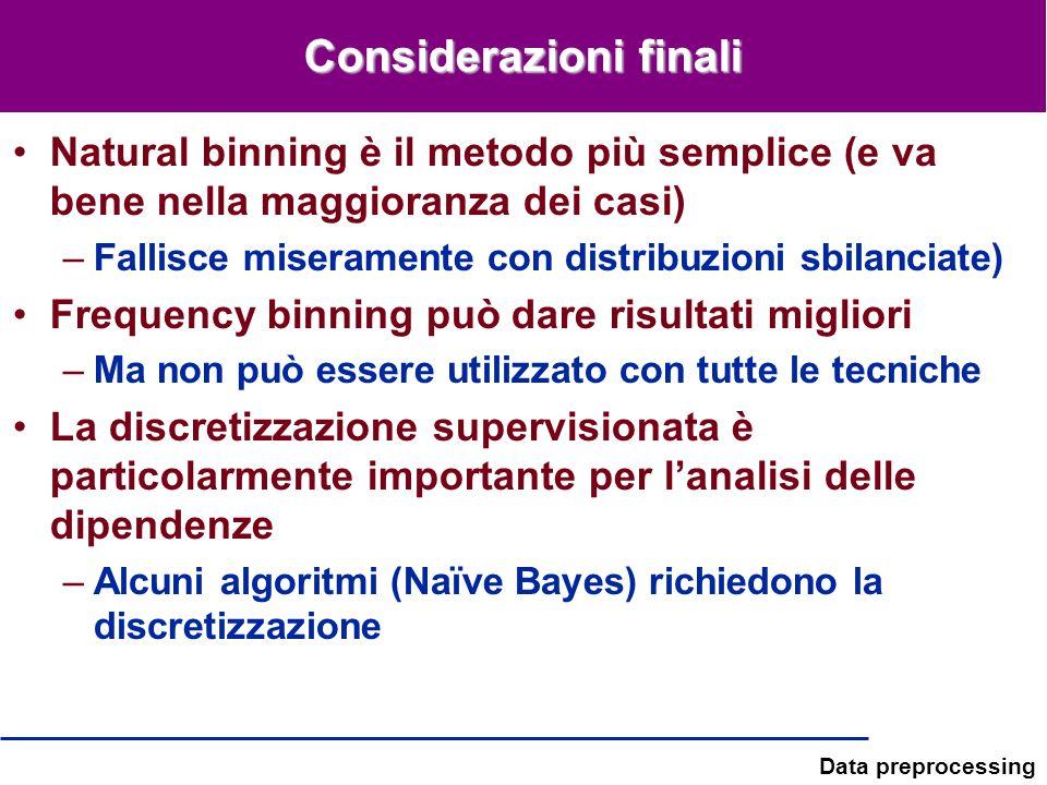Data preprocessing Considerazioni finali Natural binning è il metodo più semplice (e va bene nella maggioranza dei casi) –Fallisce miseramente con dis