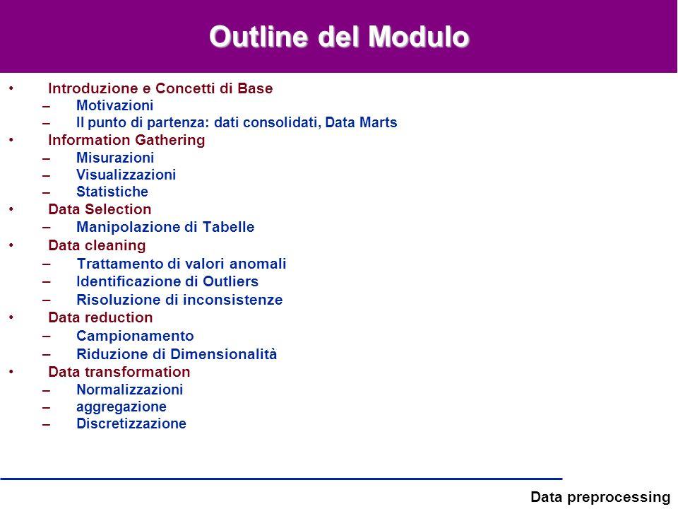Data preprocessing Outline del Modulo Introduzione e Concetti di Base –Motivazioni –Il punto di partenza: dati consolidati, Data Marts Information Gat