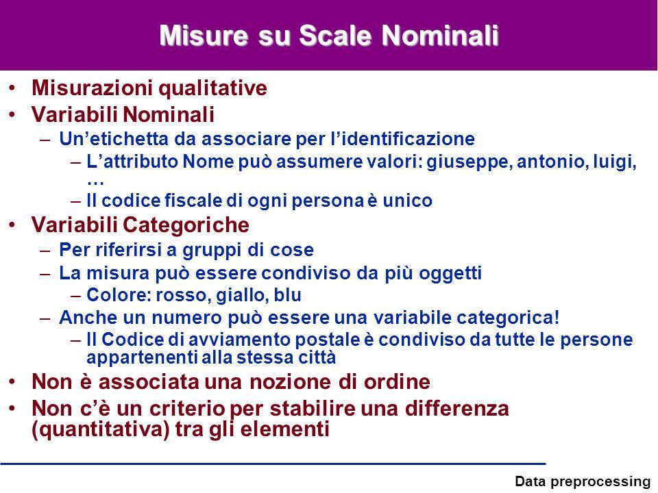 Data preprocessing Misure su Scale Nominali Misurazioni qualitative Variabili Nominali –Unetichetta da associare per lidentificazione –Lattributo Nome