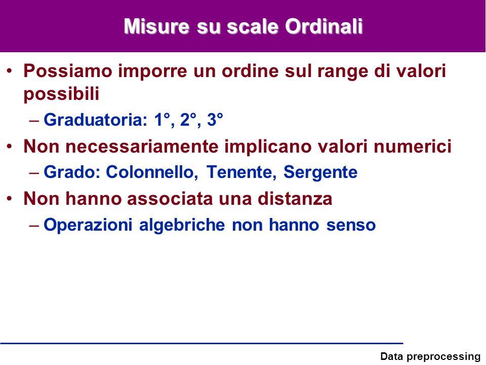 Data preprocessing Misure su scale Ordinali Possiamo imporre un ordine sul range di valori possibili –Graduatoria: 1°, 2°, 3° Non necessariamente impl