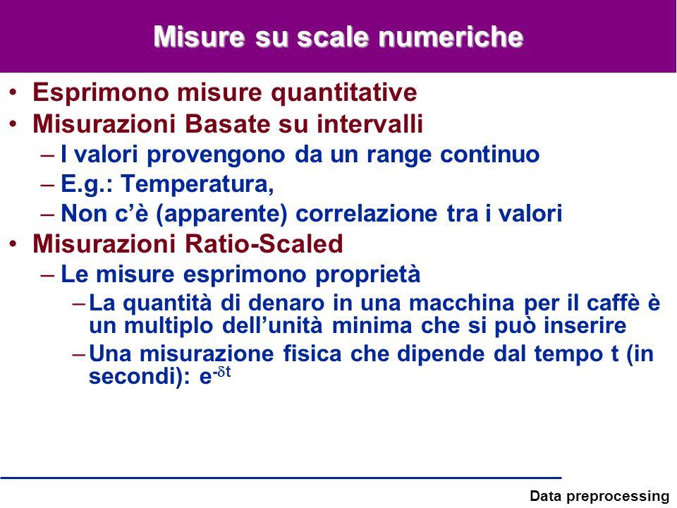 Data preprocessing Misure su scale numeriche Esprimono misure quantitative Misurazioni Basate su intervalli –I valori provengono da un range continuo