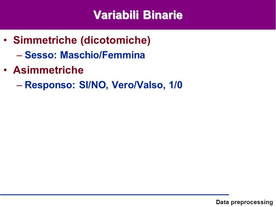 Data preprocessing Variabili Binarie Simmetriche (dicotomiche) –Sesso: Maschio/Femmina Asimmetriche –Responso: SI/NO, Vero/Valso, 1/0
