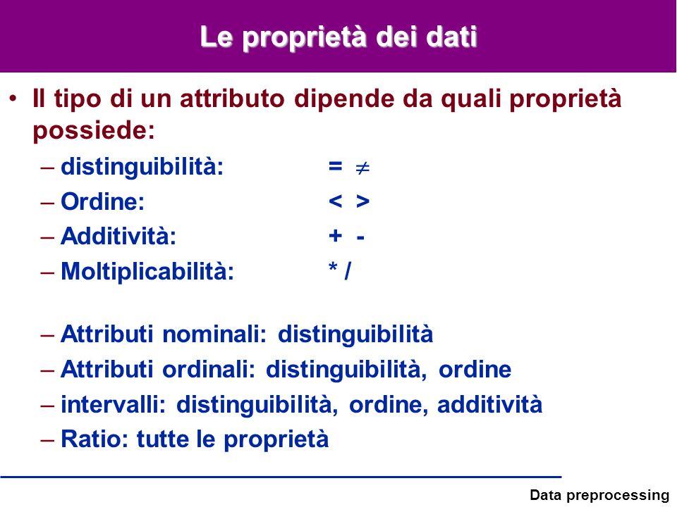 Data preprocessing Le proprietà dei dati Il tipo di un attributo dipende da quali proprietà possiede: –distinguibilità: = –Ordine: –Additività: + - –M