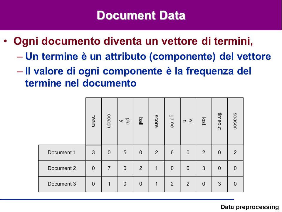 Data preprocessing Document Data Ogni documento diventa un vettore di termini, –Un termine è un attributo (componente) del vettore –Il valore di ogni