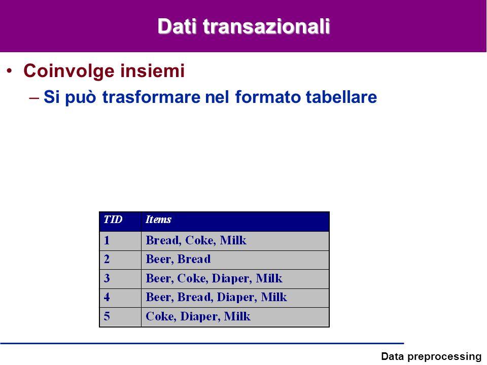 Data preprocessing Dati transazionali Coinvolge insiemi –Si può trasformare nel formato tabellare