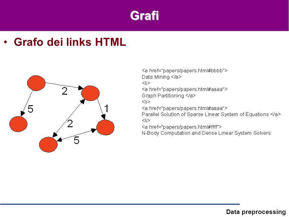 Data preprocessing Grafi Grafo dei links HTML