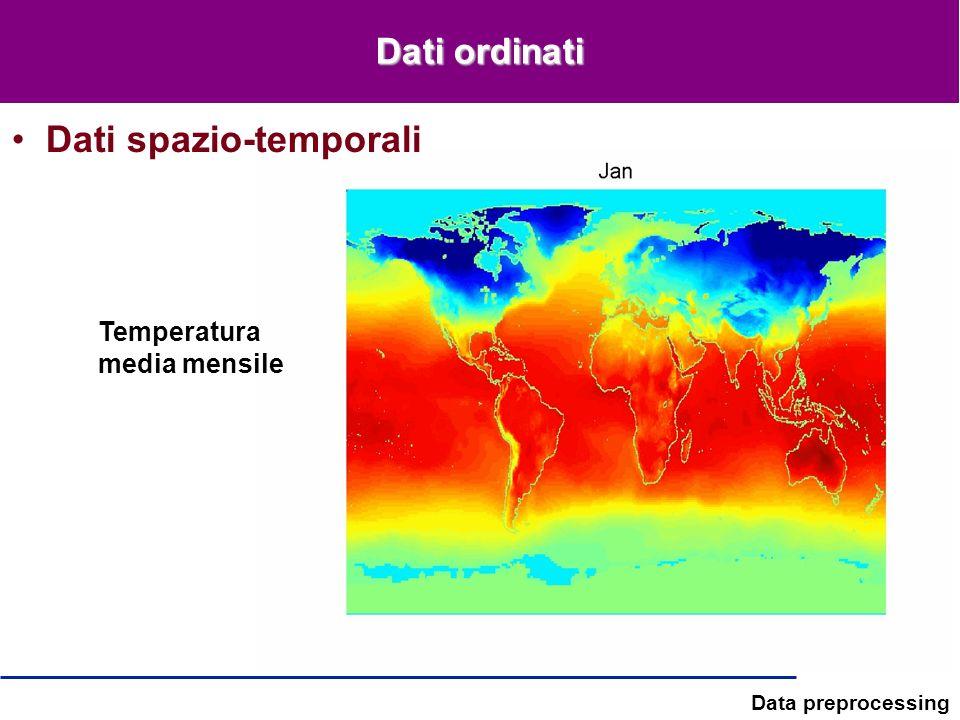 Data preprocessing Dati ordinati Dati spazio-temporali Temperatura media mensile