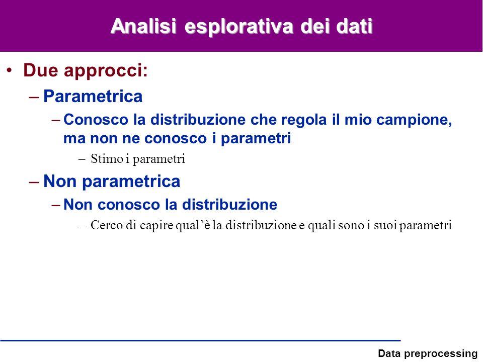 Data preprocessing Analisi esplorativa dei dati Due approcci: –Parametrica –Conosco la distribuzione che regola il mio campione, ma non ne conosco i p