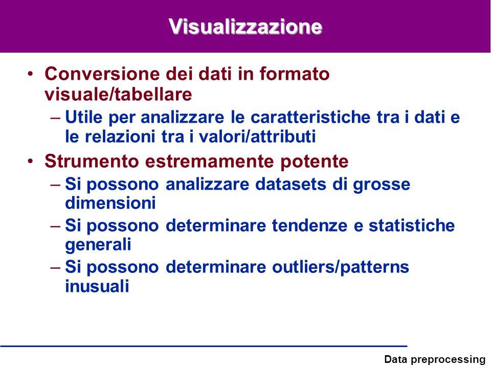 Data preprocessing Visualizzazione Conversione dei dati in formato visuale/tabellare –Utile per analizzare le caratteristiche tra i dati e le relazion