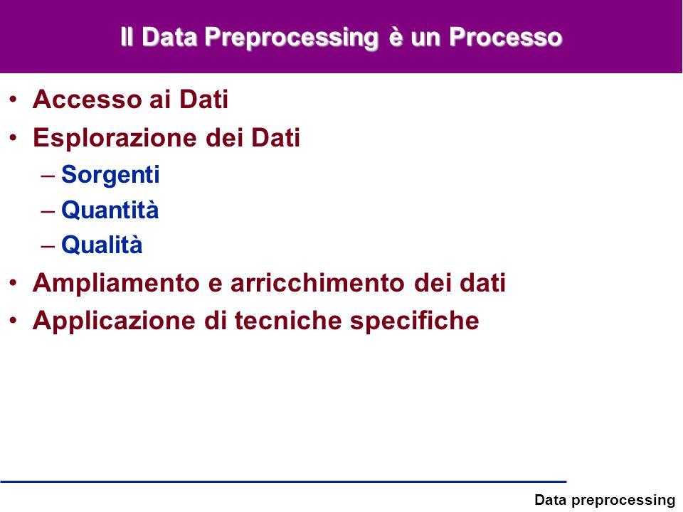Data preprocessing Comprensione dei dati Quantità Numero di istanze –Regola empirica: 5,000 o più –Se sono di meno, i risultati sono meno affidabili Numero di attributi –Regola pratica: per ogni campo,, 10 (o più) istanze –Se ci sono più campi, si deve utilizzare riduzione e selezione di dimensionalità Numero di esempi (nella classificazione) –Regola pratica: >100 per ogni concetto –Se i dati sono sbilanciati, si può (deve) utilizzare il campionamento stratificato