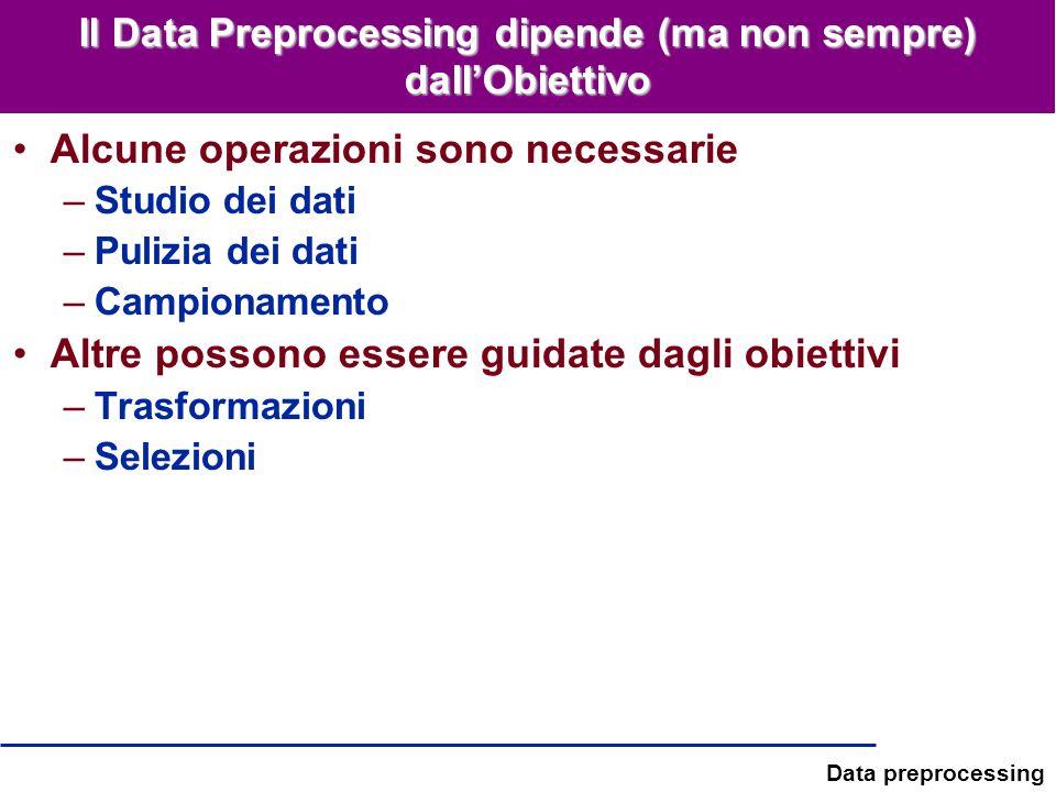 Data preprocessing Valori NULL I valori mancanti possono apparire in molte forme: – 0.