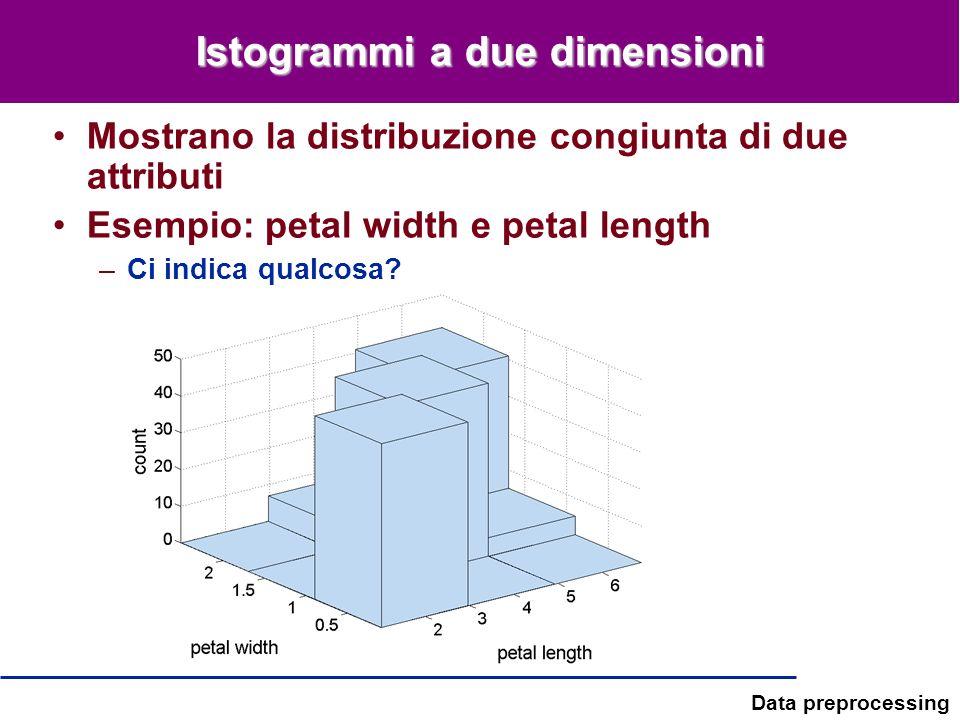 Data preprocessing Istogrammi a due dimensioni Mostrano la distribuzione congiunta di due attributi Esempio: petal width e petal length –Ci indica qua