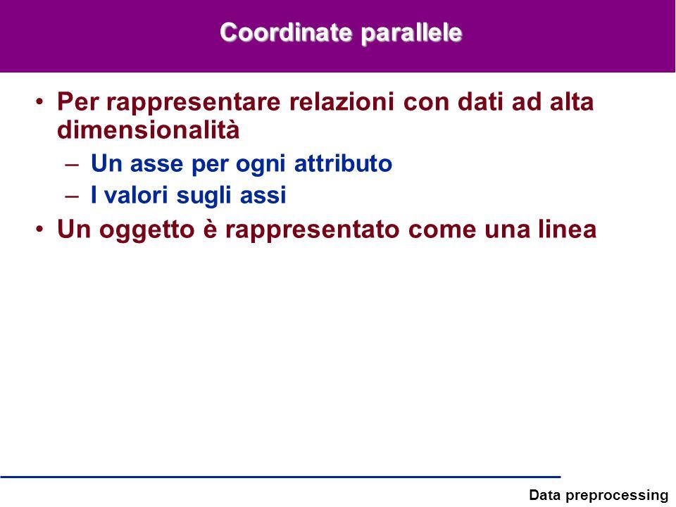 Data preprocessing Coordinate parallele Per rappresentare relazioni con dati ad alta dimensionalità –Un asse per ogni attributo –I valori sugli assi U