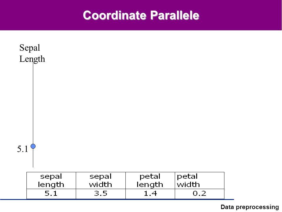 Data preprocessing Coordinate Parallele Sepal Length 5.1