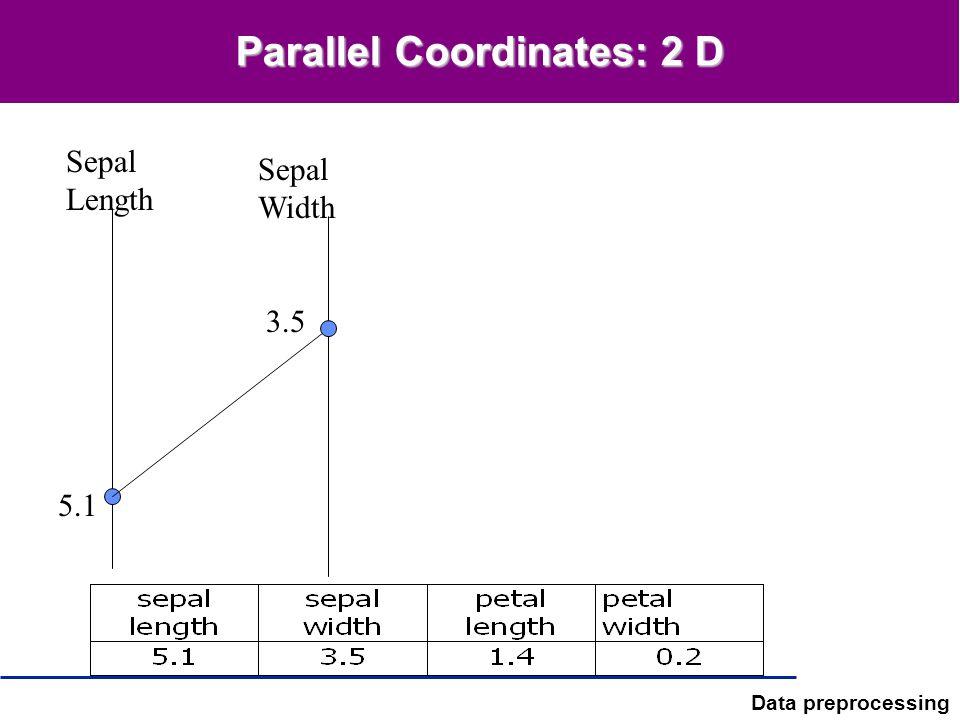 Data preprocessing Parallel Coordinates: 2 D Sepal Length 5.1 Sepal Width 3.5