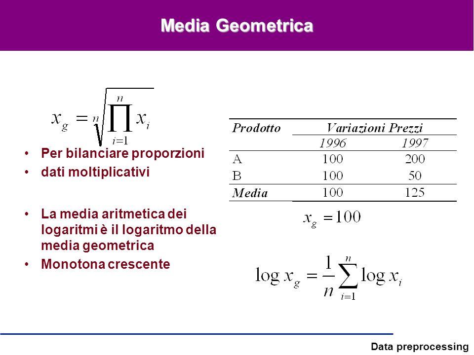 Data preprocessing Media Geometrica Per bilanciare proporzioni dati moltiplicativi La media aritmetica dei logaritmi è il logaritmo della media geomet
