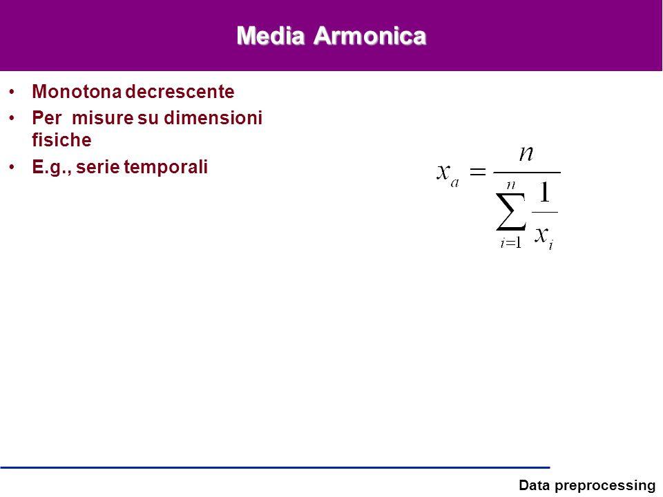 Data preprocessing Media Armonica Monotona decrescente Per misure su dimensioni fisiche E.g., serie temporali