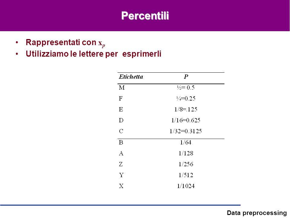 Data preprocessing Percentili Rappresentati con x p Utilizziamo le lettere per esprimerli