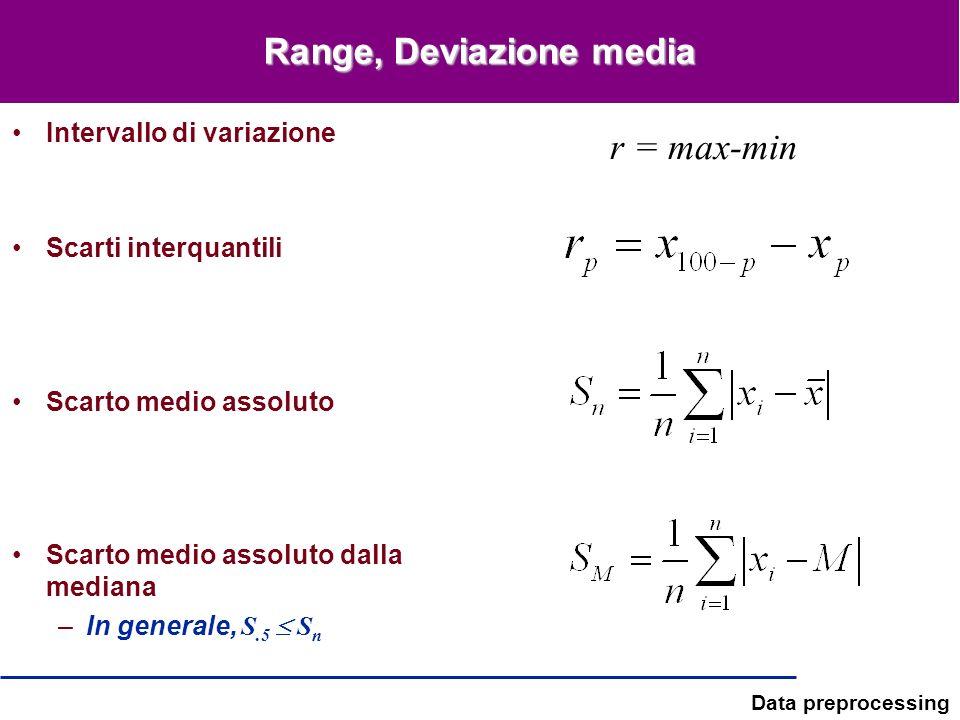 Data preprocessing Range, Deviazione media Intervallo di variazione Scarti interquantili Scarto medio assoluto Scarto medio assoluto dalla mediana –In
