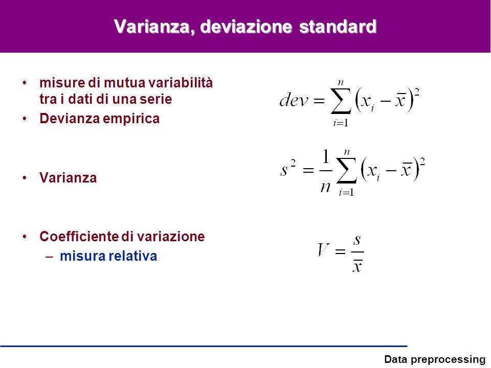 Data preprocessing Varianza, deviazione standard misure di mutua variabilità tra i dati di una serie Devianza empirica Varianza Coefficiente di variaz