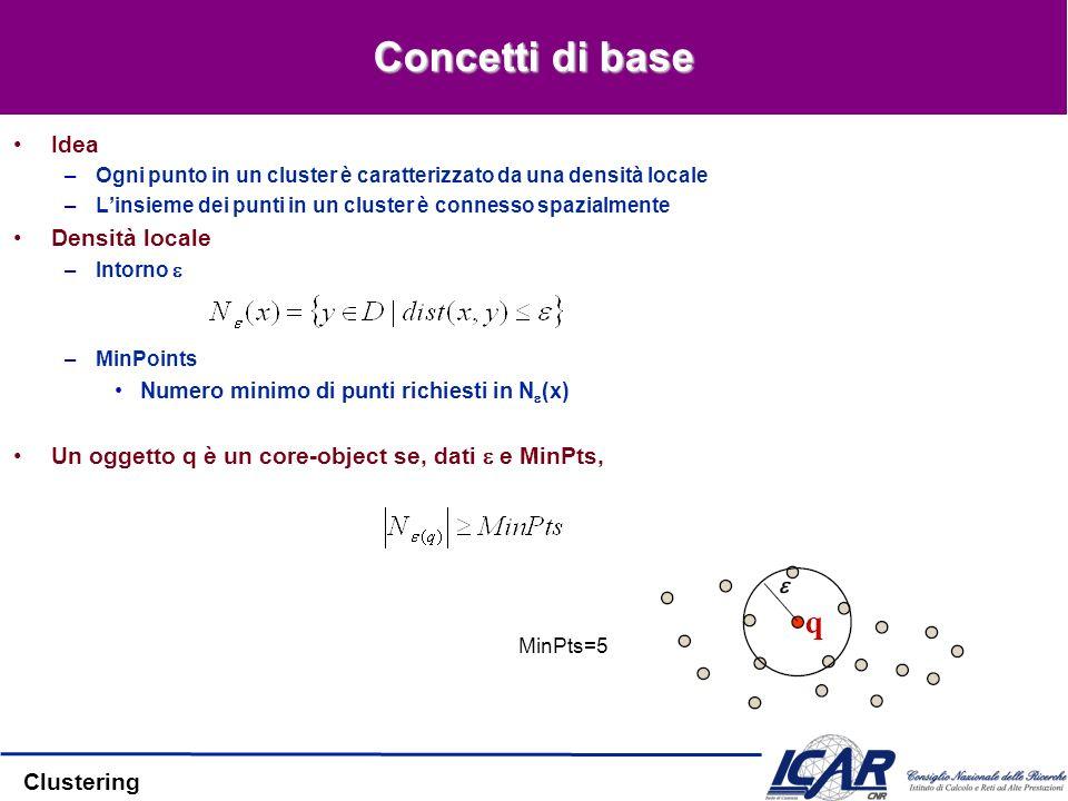 Clustering Concetti di base Idea –Ogni punto in un cluster è caratterizzato da una densità locale –Linsieme dei punti in un cluster è connesso spazialmente Densità locale –Intorno –MinPoints Numero minimo di punti richiesti in N (x) Un oggetto q è un core-object se, dati e MinPts, MinPts=5