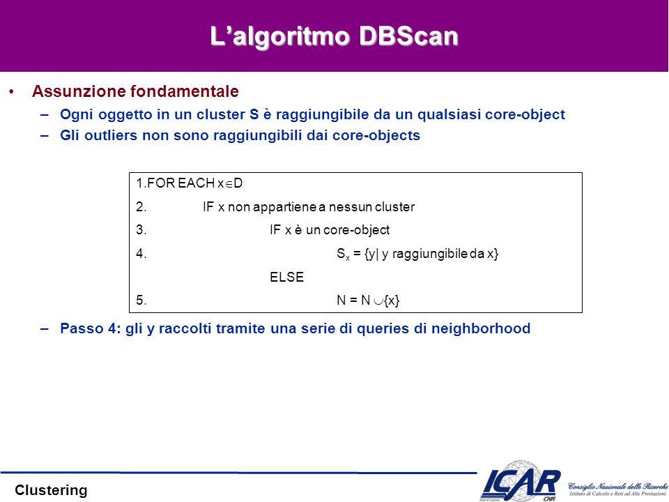 Clustering Lalgoritmo DBScan Assunzione fondamentale –Ogni oggetto in un cluster S è raggiungibile da un qualsiasi core-object –Gli outliers non sono raggiungibili dai core-objects –Passo 4: gli y raccolti tramite una serie di queries di neighborhood 1.FOR EACH x D 2.IF x non appartiene a nessun cluster 3.IF x è un core-object 4.S x = {y| y raggiungibile da x} ELSE 5.N = N {x}