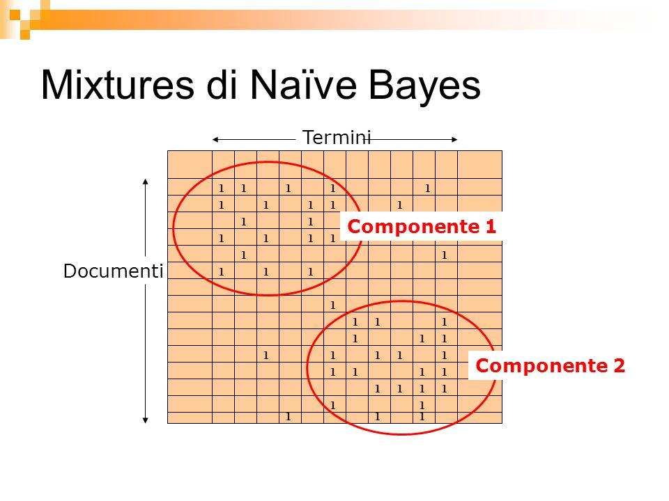 Mixtures di Naïve Bayes 1111 11111 1 111 1 11 111 1 1 1 11 1 1 1 111 1 1 1 1 1 1 1 111 1 1 1 Termini Documenti 1 1 1 1 Componente 1 Componente 2