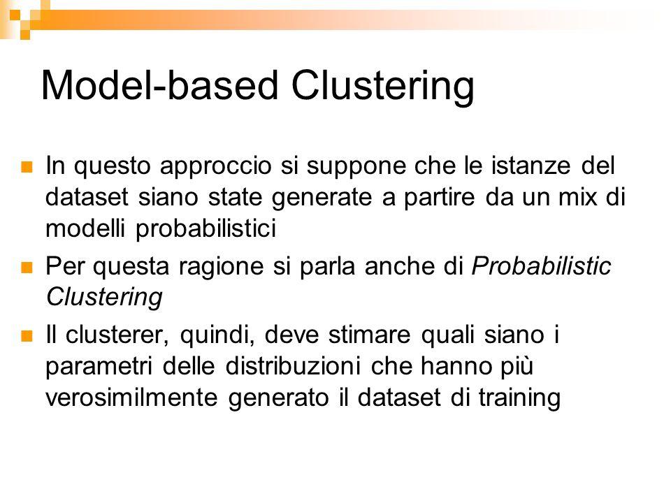 Model-based Clustering In questo approccio si suppone che le istanze del dataset siano state generate a partire da un mix di modelli probabilistici Pe