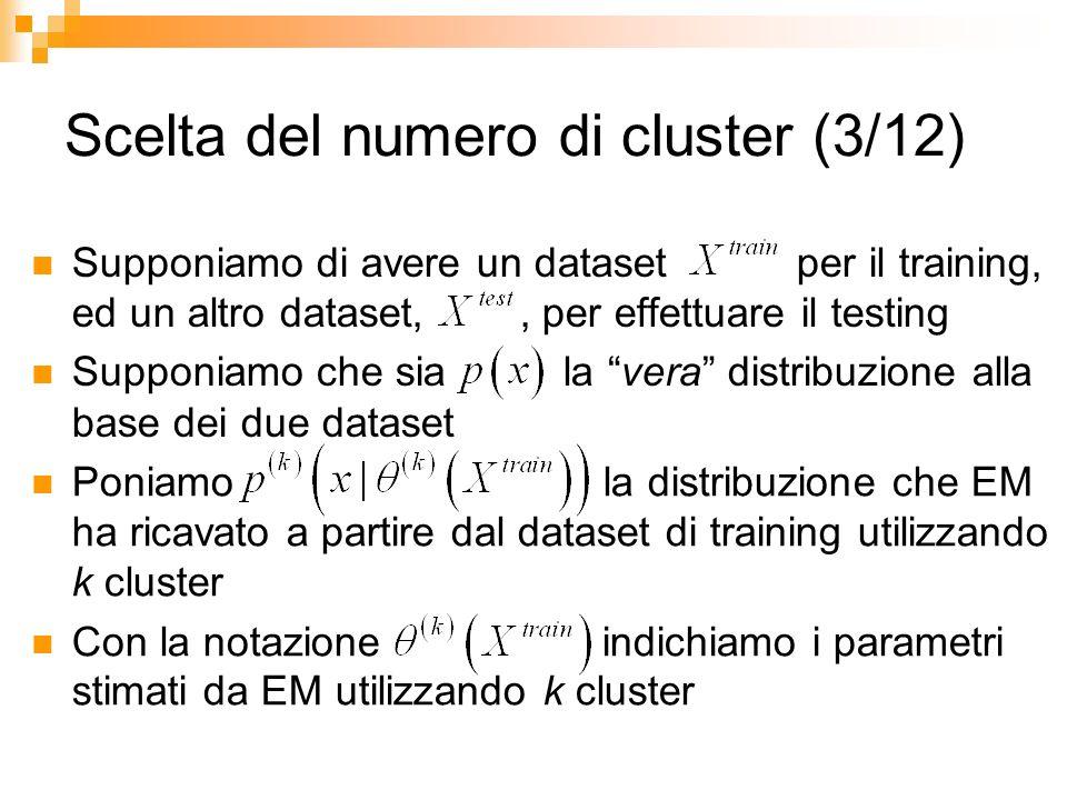 Scelta del numero di cluster (3/12) Supponiamo di avere un dataset per il training, ed un altro dataset,, per effettuare il testing Supponiamo che sia