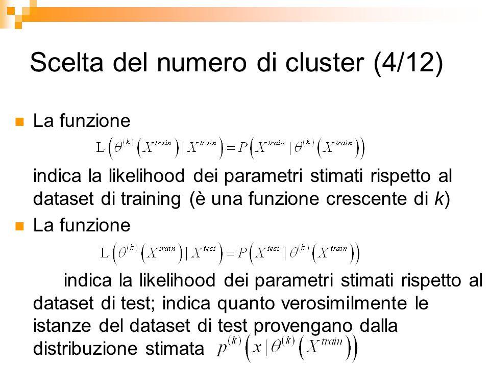 Scelta del numero di cluster (4/12) La funzione indica la likelihood dei parametri stimati rispetto al dataset di training (è una funzione crescente d