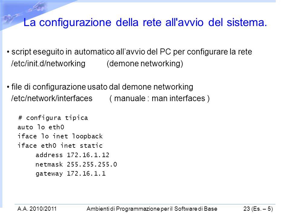 script eseguito in automatico allavvio del PC per configurare la rete /etc/init.d/networking (demone networking) file di configurazione usato dal demone networking /etc/network/interfaces ( manuale : man interfaces ) # configura tipica auto lo eth0 iface lo inet loopback iface eth0 inet static address 172.16.1.12 netmask 255.255.255.0 gateway 172.16.1.1 La configurazione della rete all avvio del sistema.