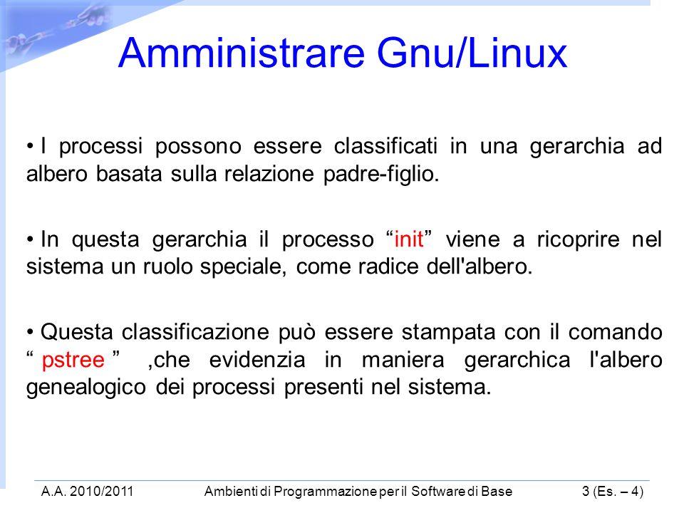 A.A. 2010/2011Ambienti di Programmazione per il Software di Base3 (Es. – 4) Amministrare Gnu/Linux I processi possono essere classificati in una gerar