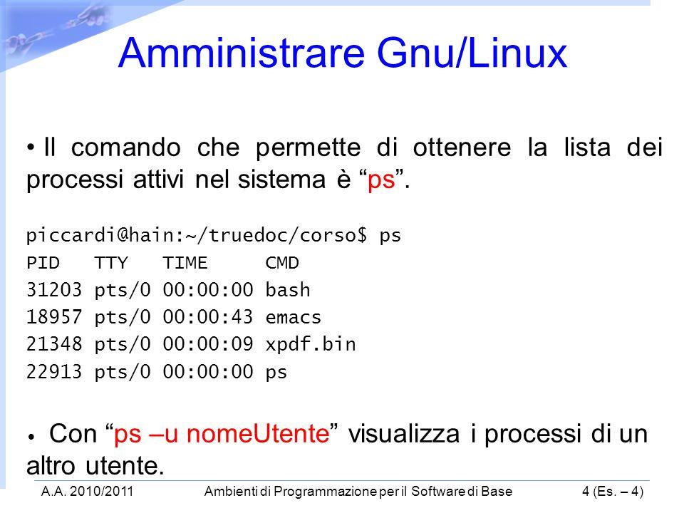 A.A. 2010/2011Ambienti di Programmazione per il Software di Base4 (Es. – 4) Amministrare Gnu/Linux Il comando che permette di ottenere la lista dei pr