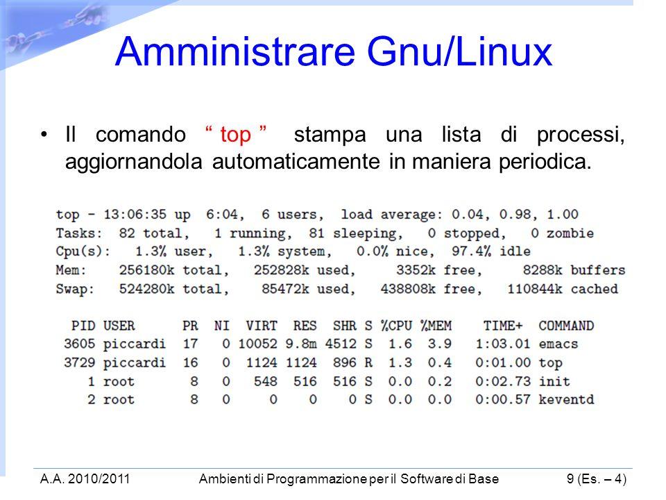 Il comando top stampa una lista di processi, aggiornandola automaticamente in maniera periodica. Amministrare Gnu/Linux A.A. 2010/2011Ambienti di Prog