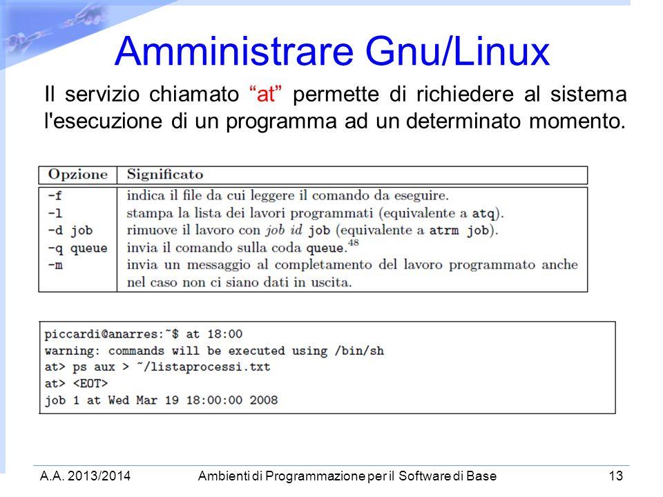 Il servizio chiamato at permette di richiedere al sistema l'esecuzione di un programma ad un determinato momento. Amministrare Gnu/Linux A.A. 2013/201