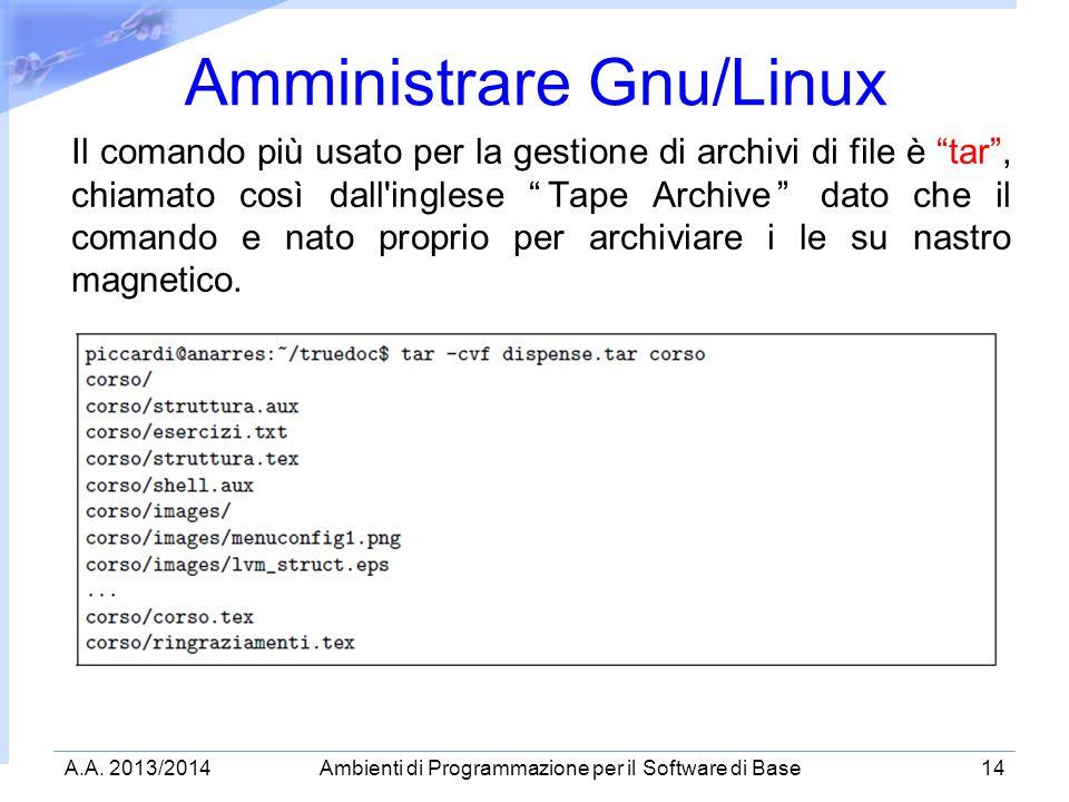 Il comando più usato per la gestione di archivi di file è tar, chiamato così dall'inglese Tape Archive dato che il comando e nato proprio per archivia
