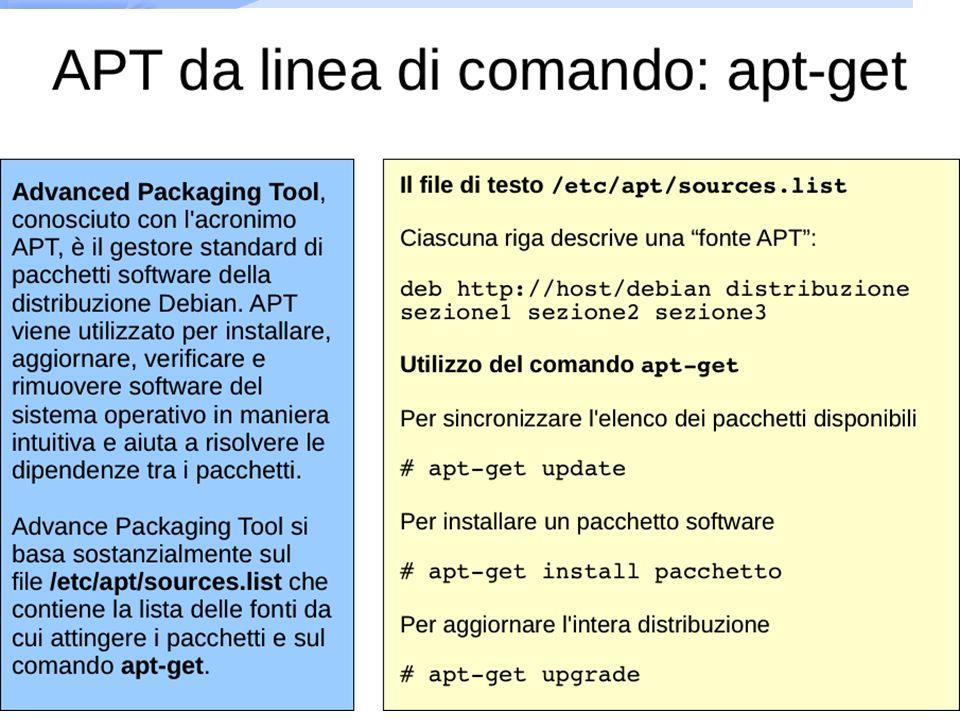 Il sistema di gestione dei pacchetti APT PAG. 201 - 206 A.A. 2006/2007Laboratorio di Reti di Calcolatori16 (Es. – 1) Amministrare Gnu/Linux