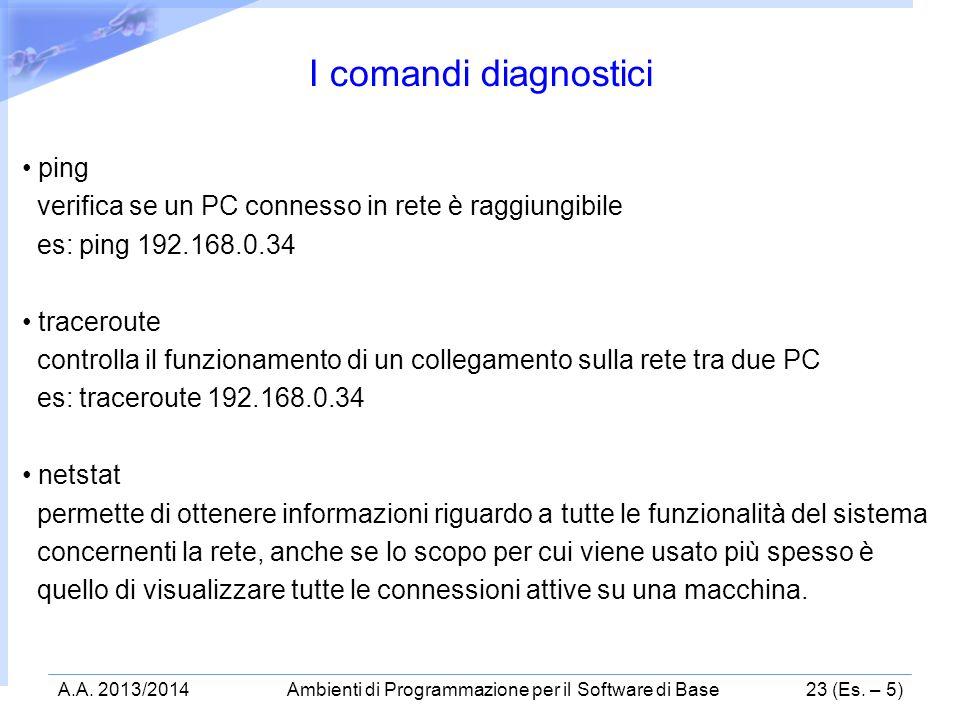 ping verifica se un PC connesso in rete è raggiungibile es: ping 192.168.0.34 traceroute controlla il funzionamento di un collegamento sulla rete tra