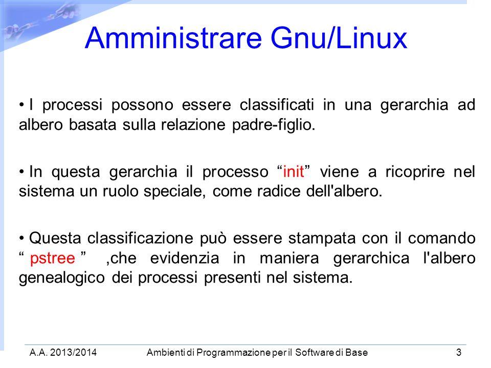 A.A. 2013/2014Ambienti di Programmazione per il Software di Base3 Amministrare Gnu/Linux I processi possono essere classificati in una gerarchia ad al