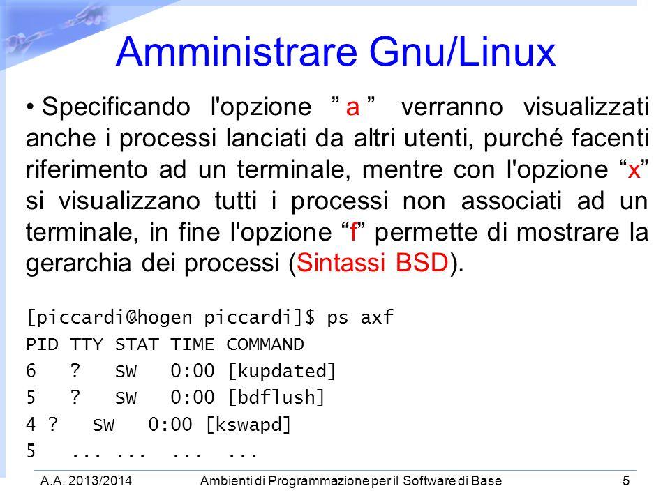 A.A. 2013/2014Ambienti di Programmazione per il Software di Base5 Amministrare Gnu/Linux Specificando l'opzione a verranno visualizzati anche i proces
