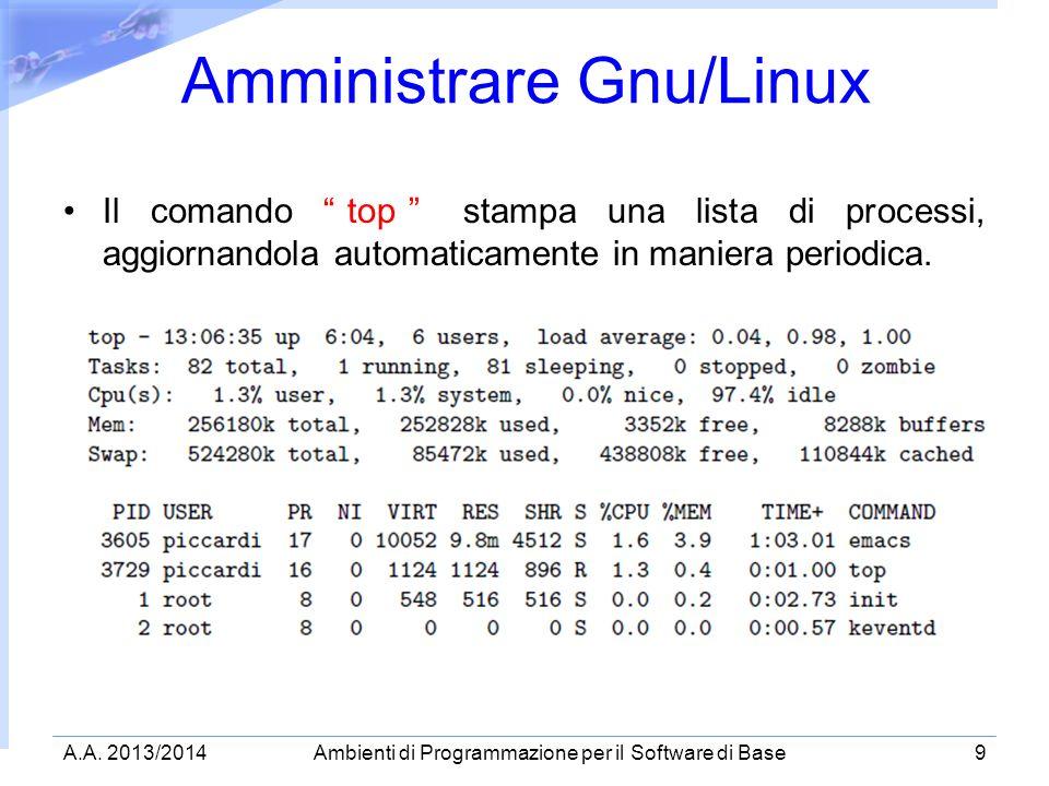 Il comando top stampa una lista di processi, aggiornandola automaticamente in maniera periodica. Amministrare Gnu/Linux A.A. 2013/2014Ambienti di Prog