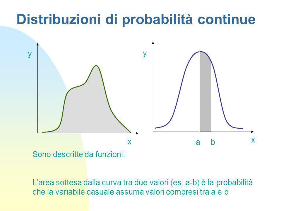 Distribuzioni di probabilità continue Sono descritte da funzioni. Larea sottesa dalla curva tra due valori (es. a-b) è la probabilità che la variabile